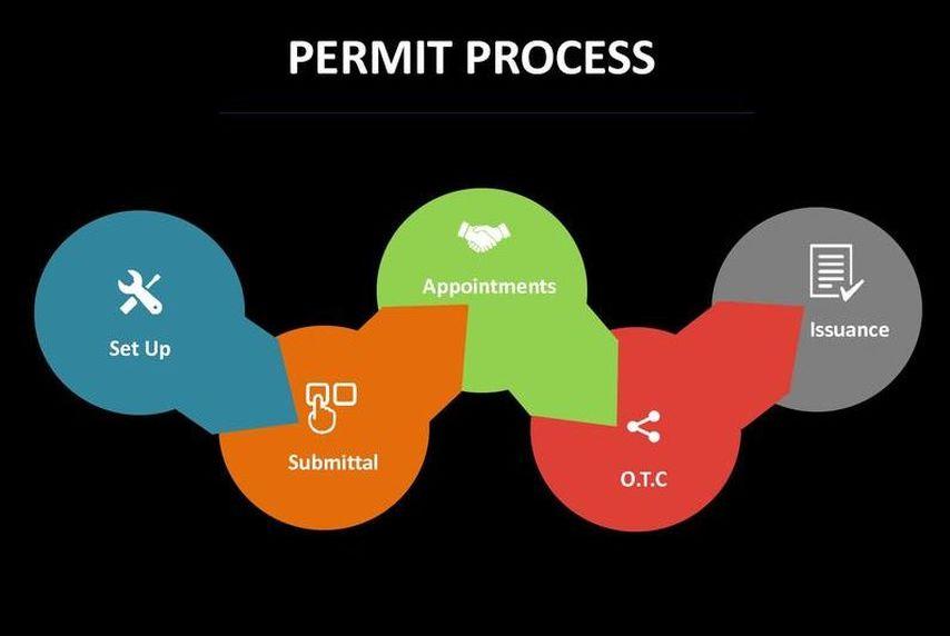 CA Permit Process